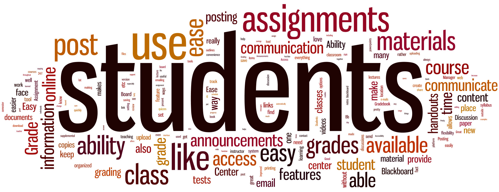 faculty word representation