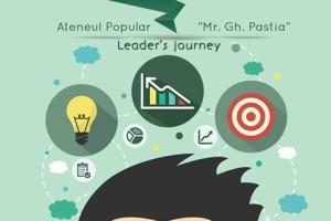 leaders' journey
