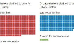 electors candidates