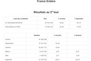 rezultate turul 2 (nefinale)